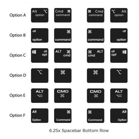 Example: Mac Modifier keys for 6.25x spacebar bottom row